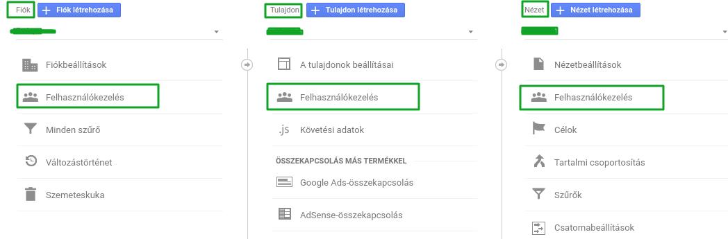 Google Analytics felhasználói szintek