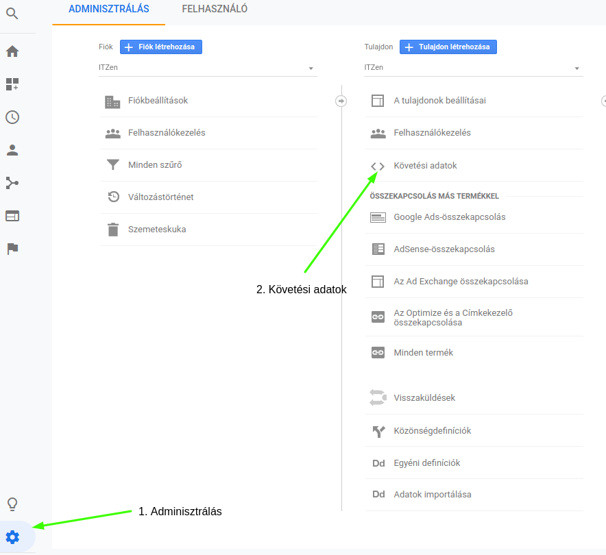 Google Analytics követési adatok